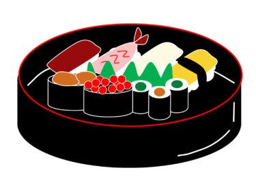 追記アリ:宅配寿司【銀のさら】安く買う方法と食べた感想、メニューと実物を比べてみた