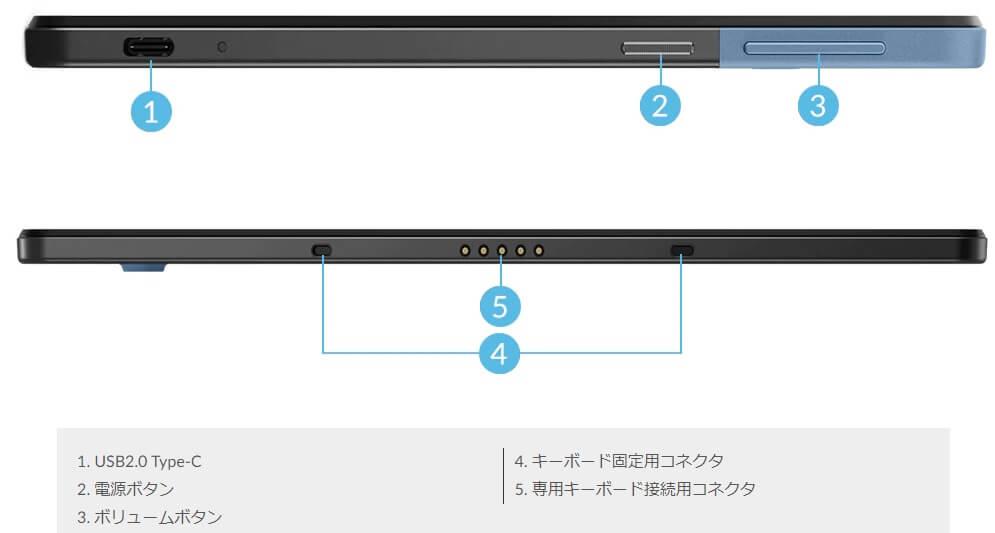 Chromebook側面